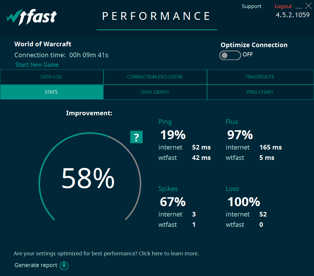 Ping, Spikes, Packet Loss and Your Game Connection – wtfast Support